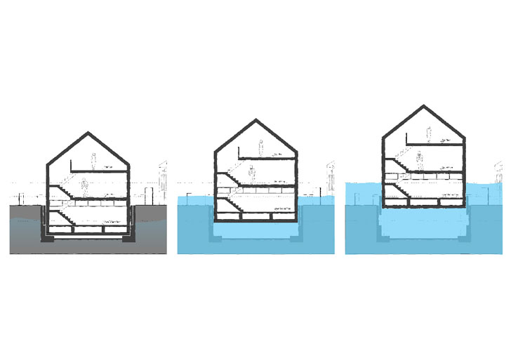 Baca Floating House Under Different Water Levels