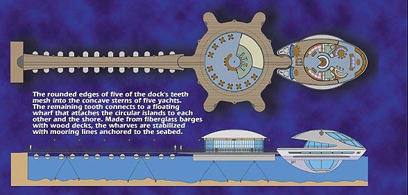 Trilobis 65 Barge