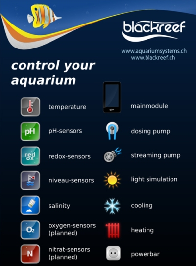 Available Blackreef Control Features