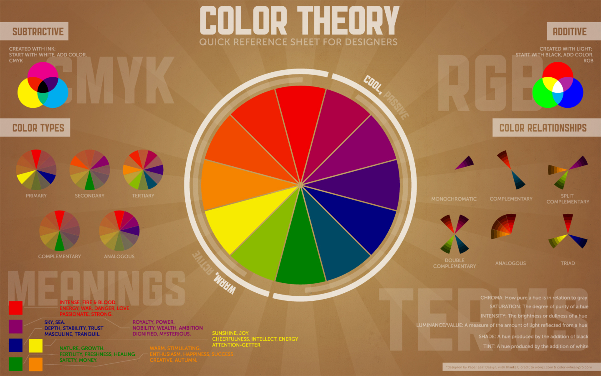 Color wheel complementary colors - Advanced Color Wheel